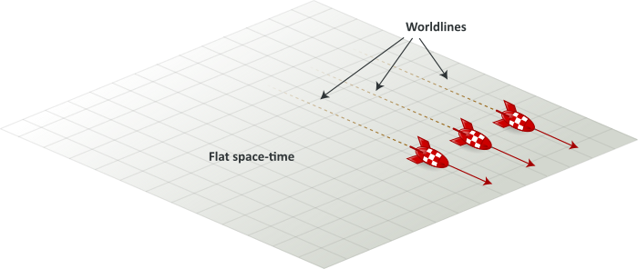 flat-space-time