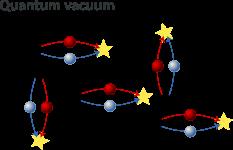 quantum-vaccuum