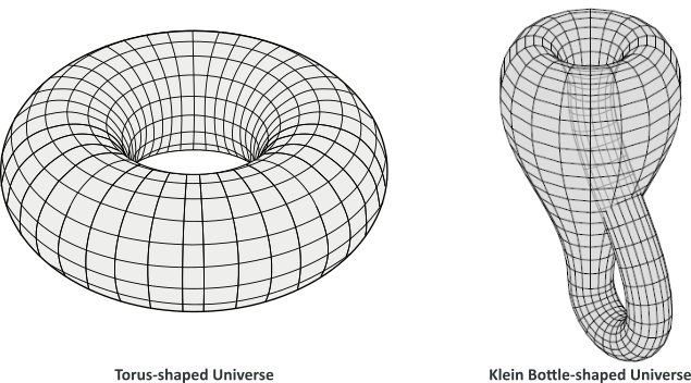 torus-bottle-klein-universe
