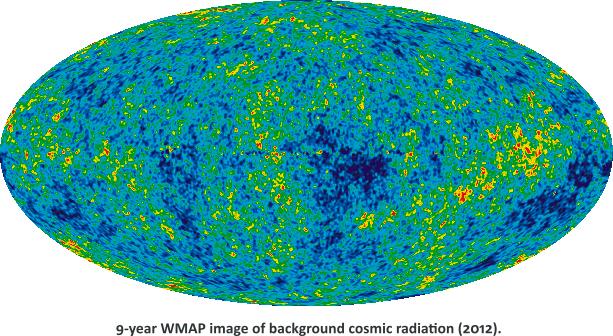 wmap-9y-cosmic-bkg