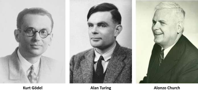 godel-turing-church