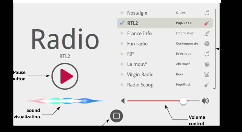 radio-ux